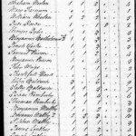 Sample of 1790 Census