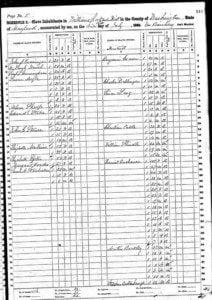 1860 slave Census